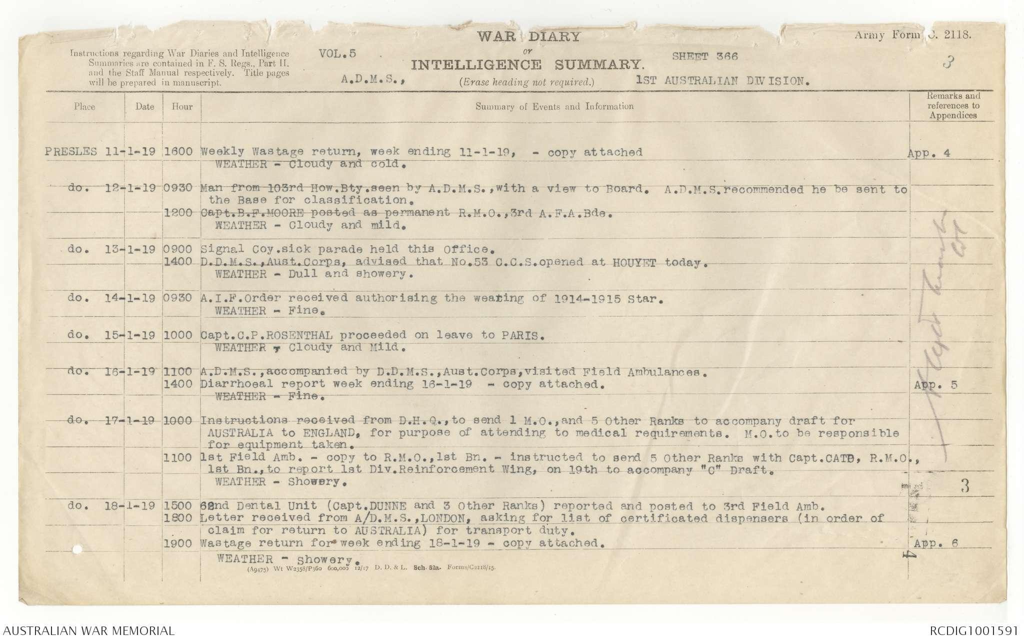 AWM4 26/18/50 - January 1919 | The Australian War Memorial