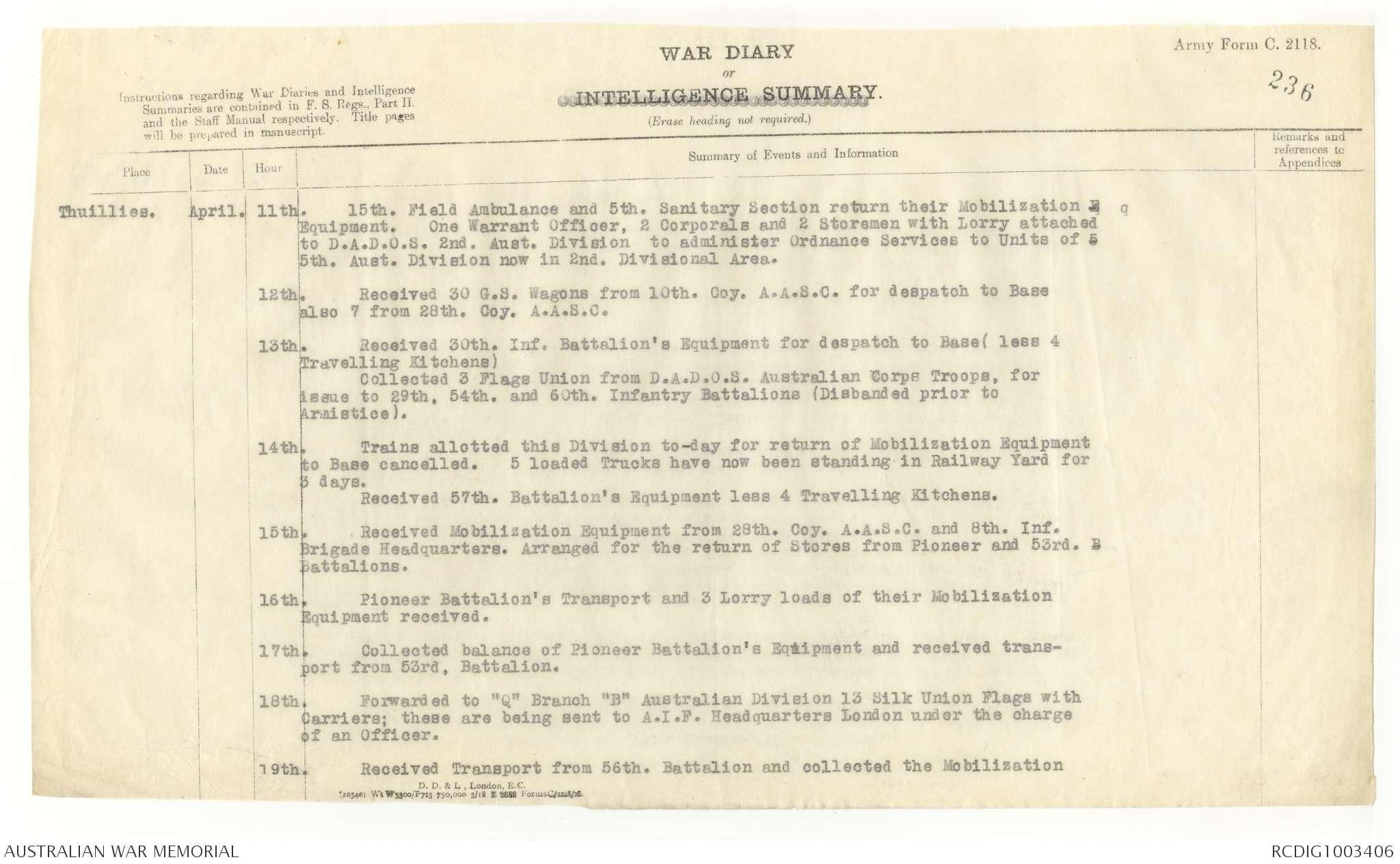AWM4 2/8/33 - April 1919 | The Australian War Memorial