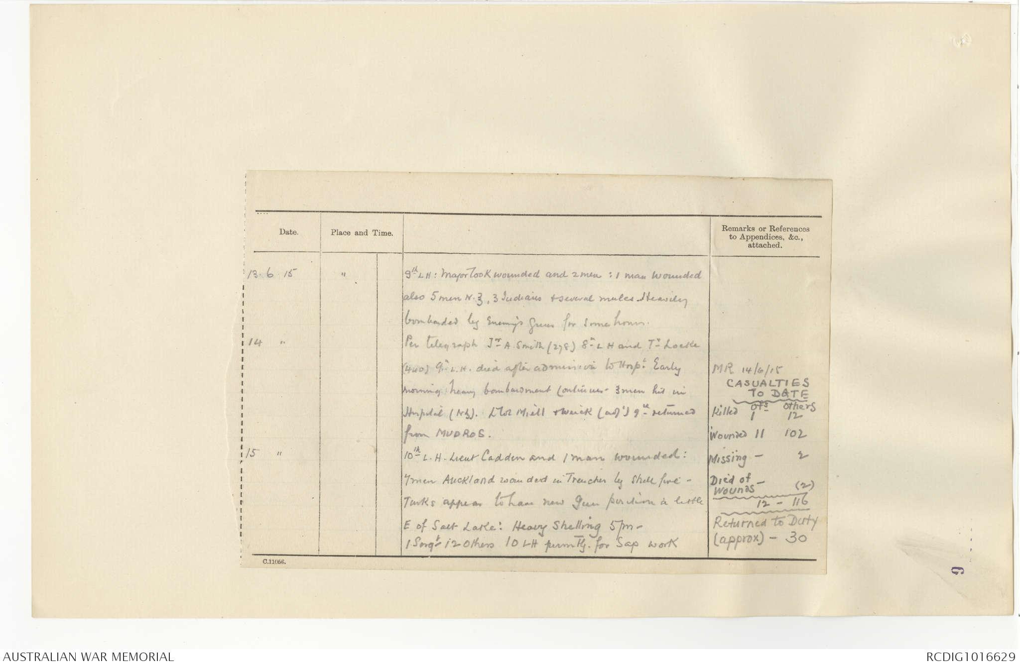 AWM4 10/3/4 - June 1915 | The Australian War Memorial