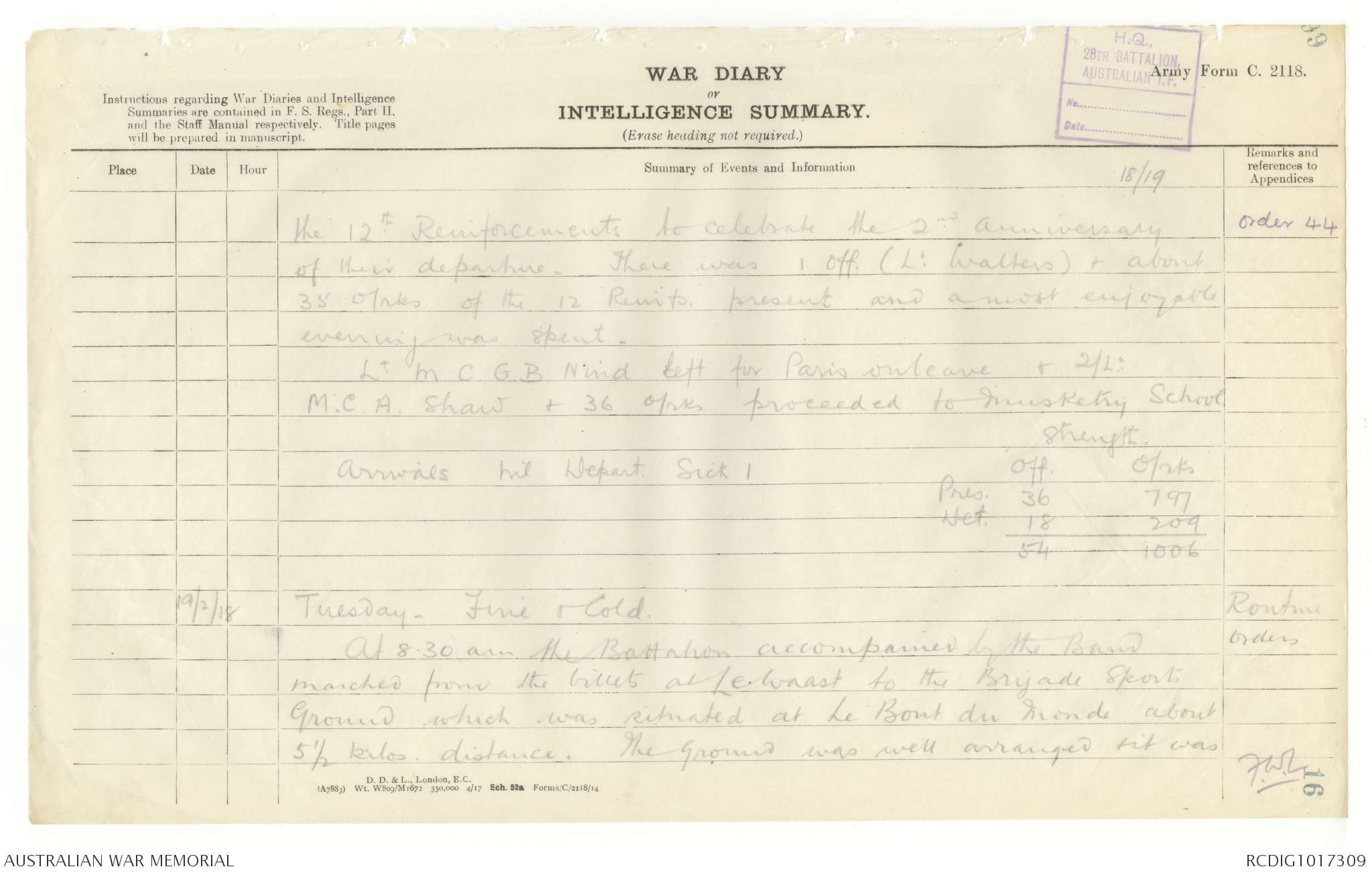 AWM4 23/45/35 - February 1918   The Australian War Memorial