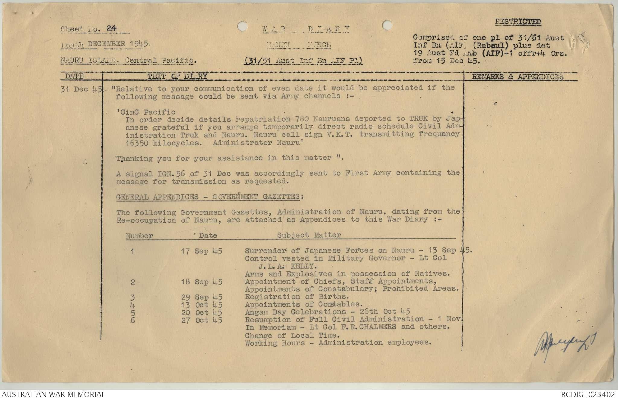 AWM52 8/3/70/41 - December 1945 | The Australian War Memorial