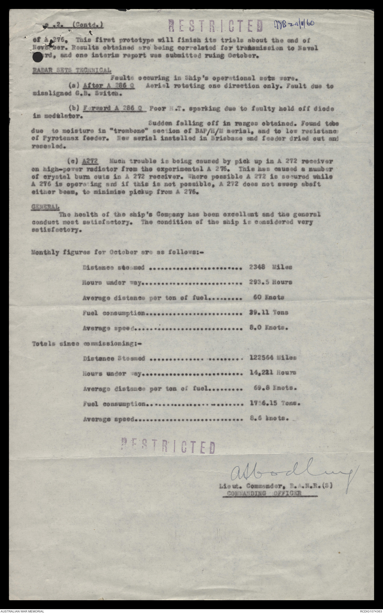 AWM78 444/1 - October 1944 - October 1945  Includes