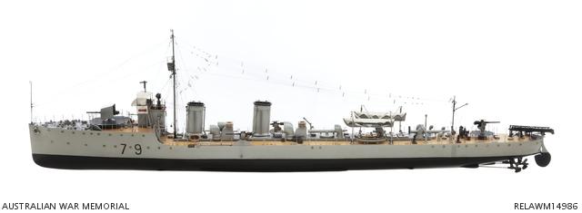 Understanding Model Boat Plans | Free Boat Plans TOP