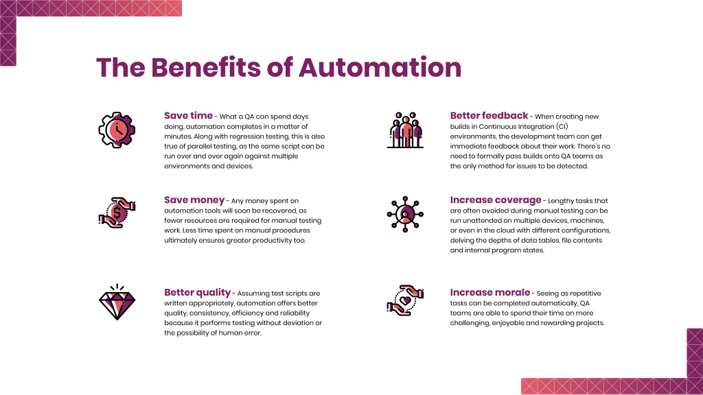 the benefits of automation - save time and money, increase coverage and morale, and get better quality and feedback
