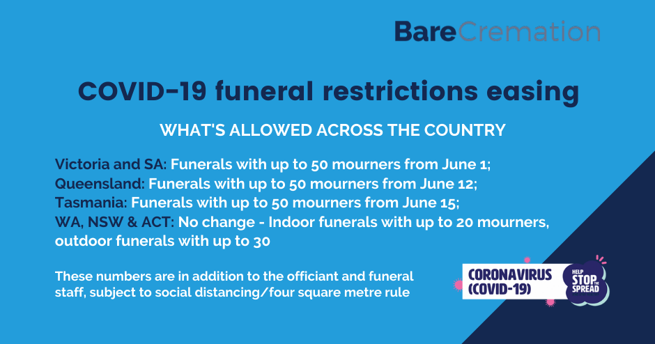 Covid-19 coronavirus funeral restrictions across Australia explained