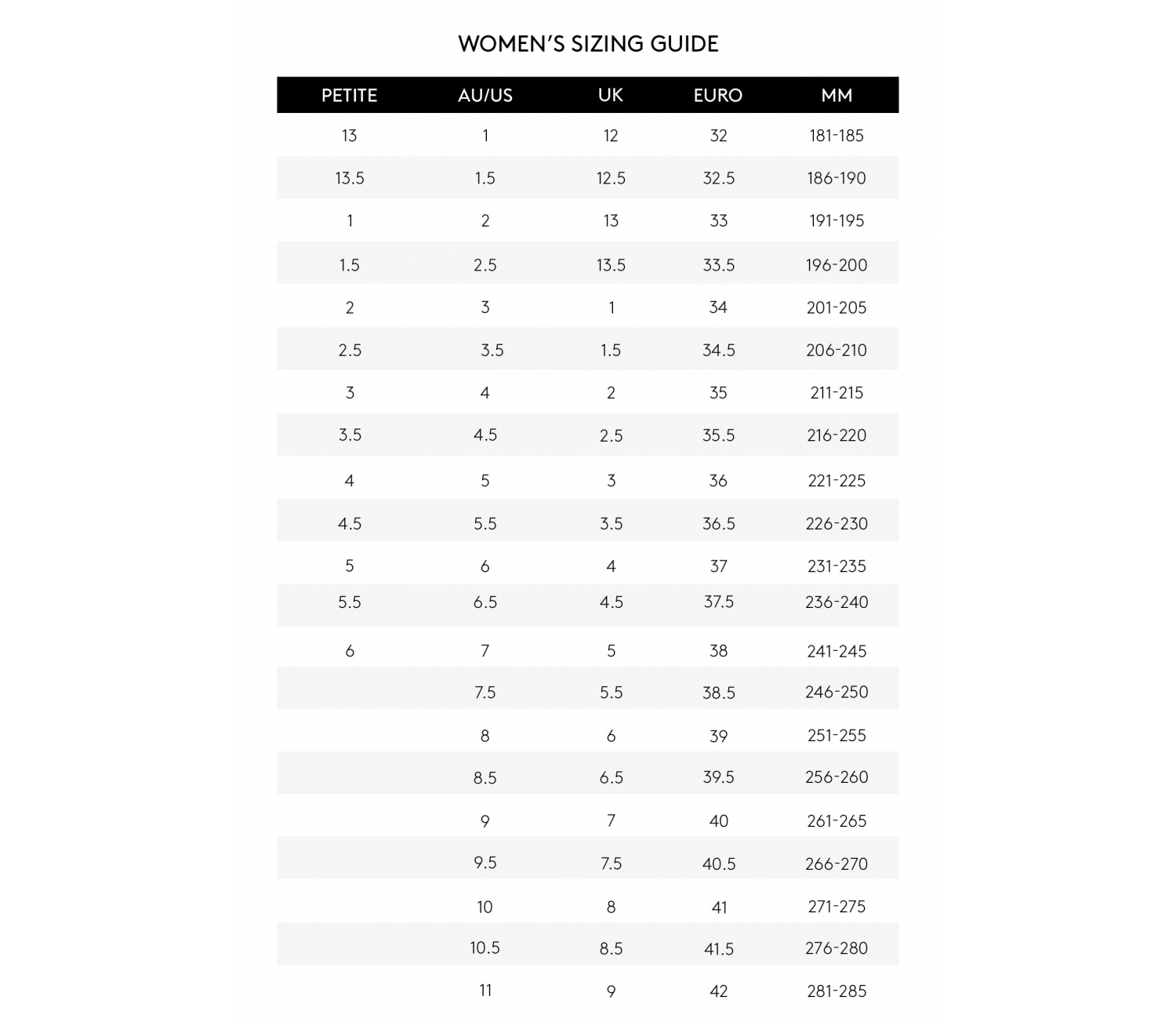 Women's Sizing Guide
