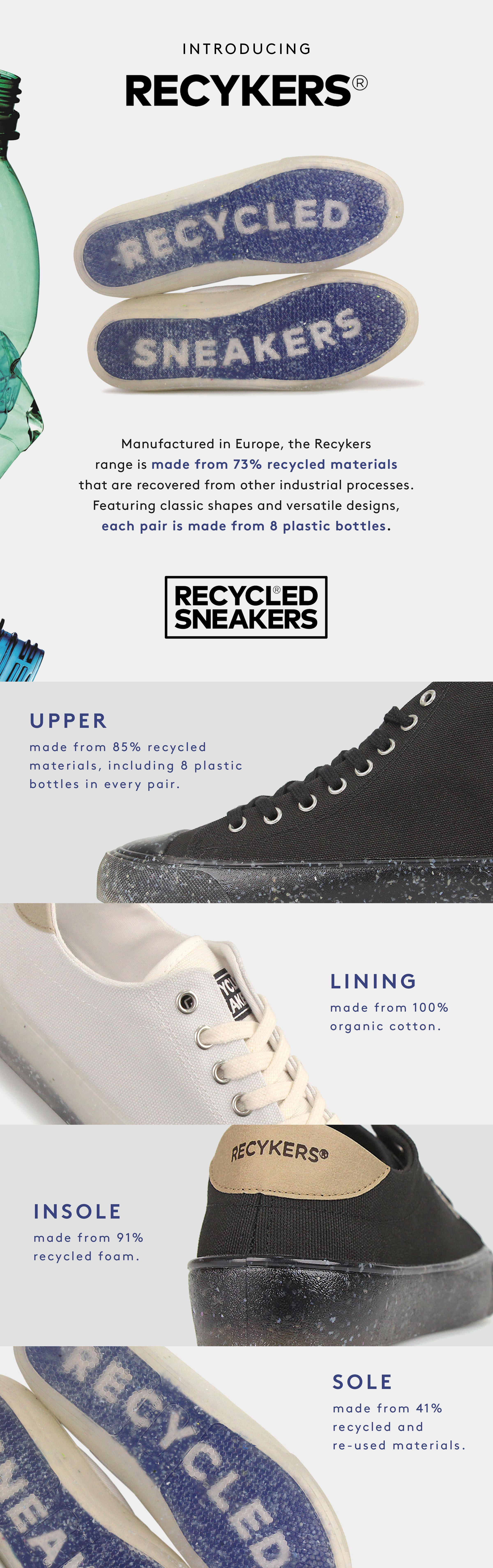 Recykers Recycled Sneakers