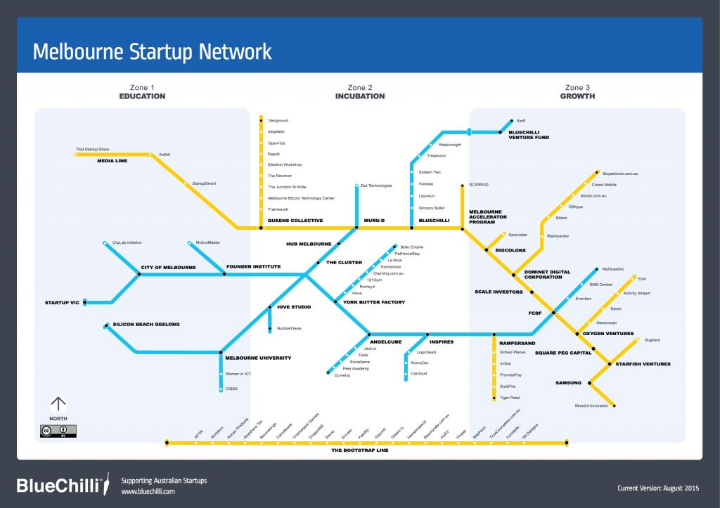 201508-StartRail-Melbourne-Release