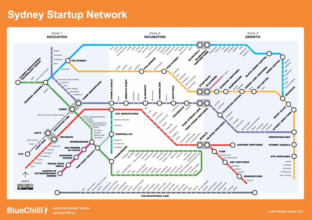 201508-StartRail-Sydney-Release