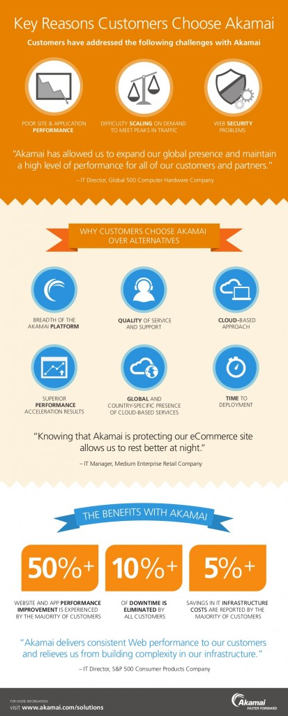 key reasons why customers choose Akamai
