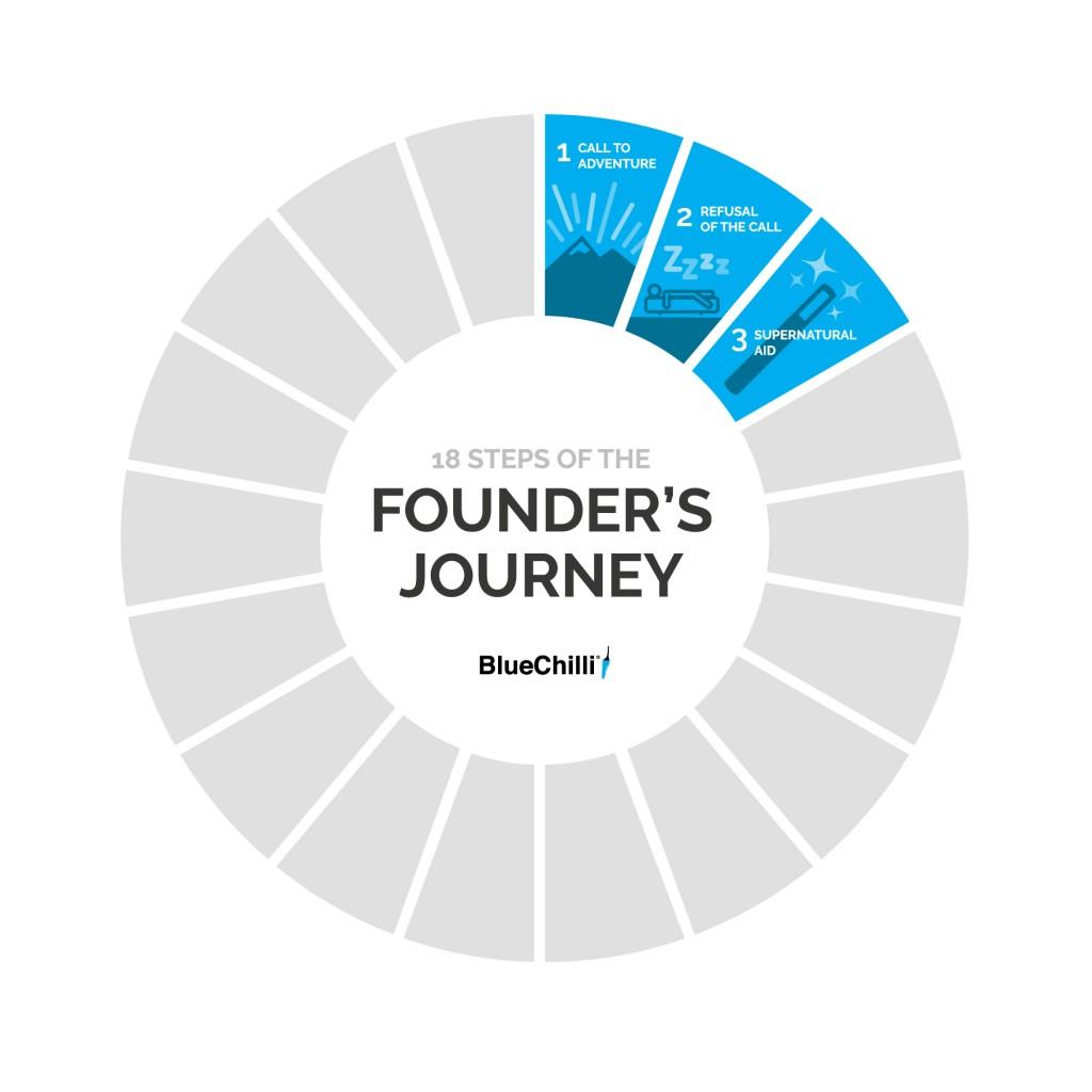 founder_journey (1)