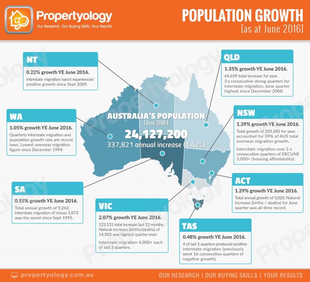 Population_StateSummary_watermark_2016.6