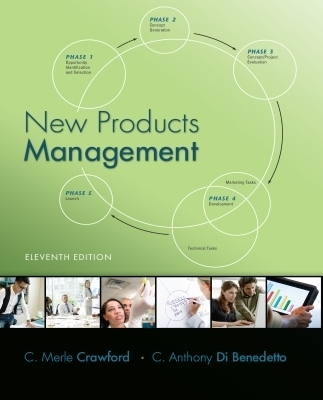 eBook New Products Management