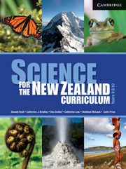 Science for the New Zealand Curriculum Years 9 and 10