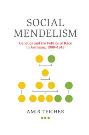 Social Mendelism
