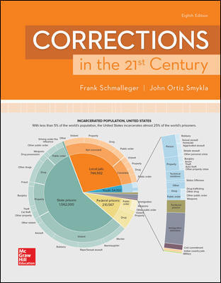 Corrections In The 21St Century (Bound)
