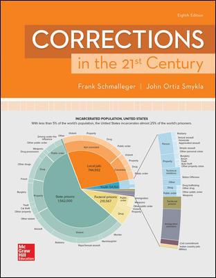 Corrections 21st Century