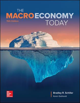 ISE The Macro Economy Today