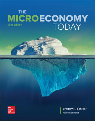 The Micro Economy Today