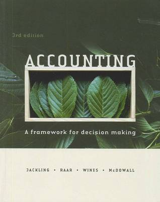 Accounting: A Framework