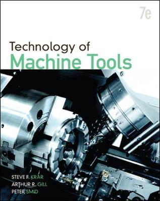 Technology Of Machine Tools