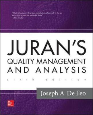 Juran Quality Management And Analysis For Enterprise Quality