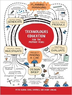 Technologies Education For The Primary Years
