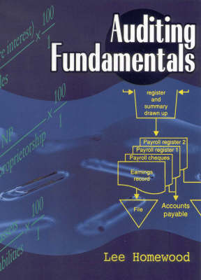 Auditing Fundamentals: Nap717, Fnbacc07a, Fnbacc08a, Fnbacc09a