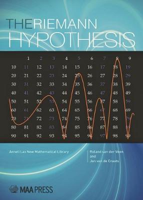 The Riemann Hypothesis: A Million Dollar Problem