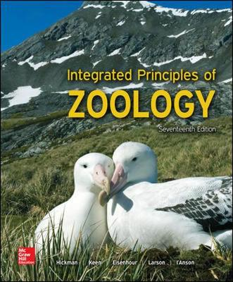 AU Integrated Principles of Zoology