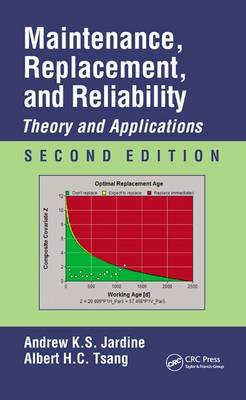 Maintenance, Replacement, and Reliability: Theory and Applications