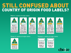 Country of Origin Food Labelling update July 1 - Convenience