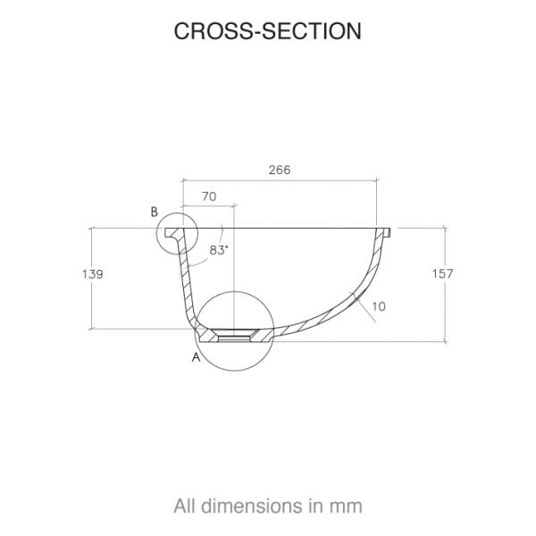 CASF corian basin smooth 820 cross section