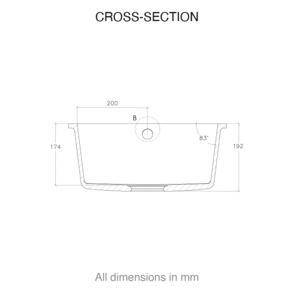 CASF Corian sink spicy 965 cross section