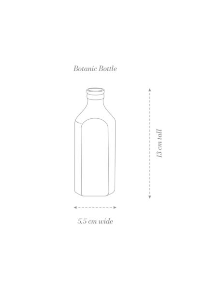 Botanic Bottle Product Diagram A