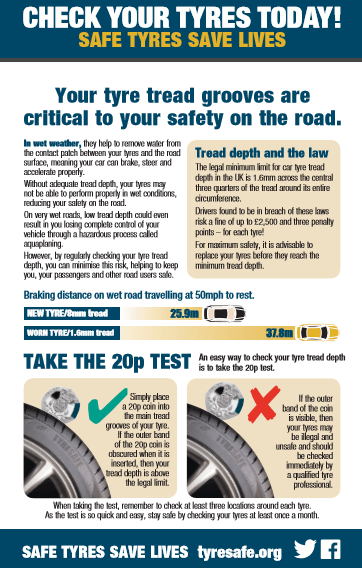 NRSPP Australia » Poster: Check Your Tyres Today