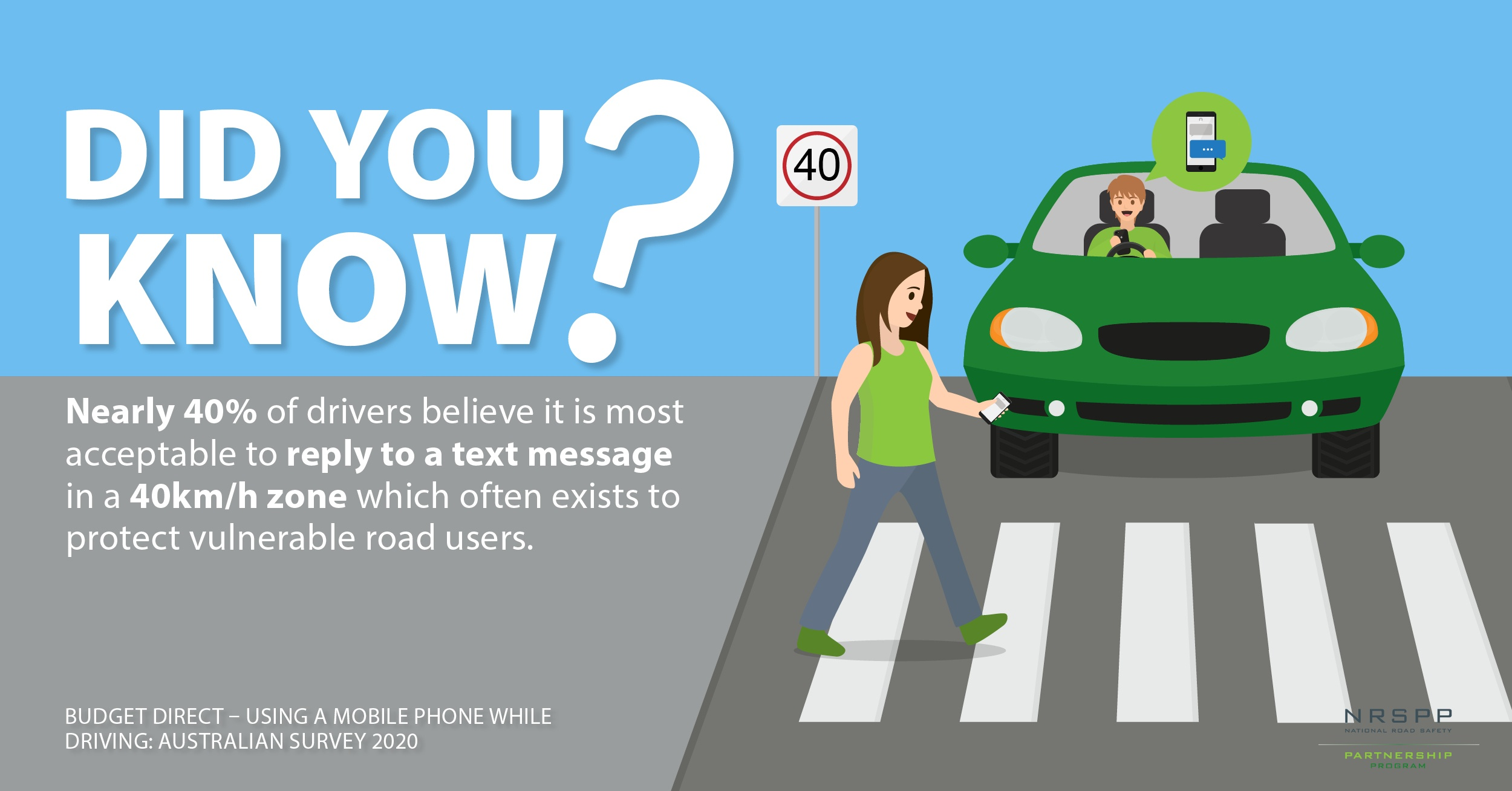 NRSPP Australia » Using a Mobile Phone While Driving: Australian Survey 2020 #DidYouKnow
