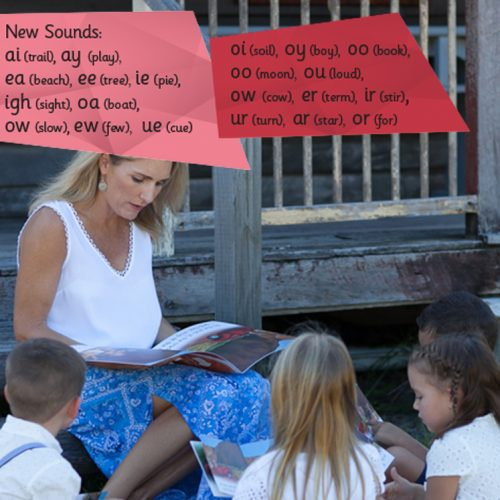 Level 5 and 6 - Classroom Guided Reading | Phonics Books Australia | Decodable Readers Australia