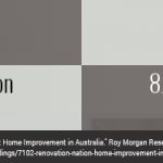 The state of Australian home renovations: Trends in Australian renovation (Part 1 of 4)