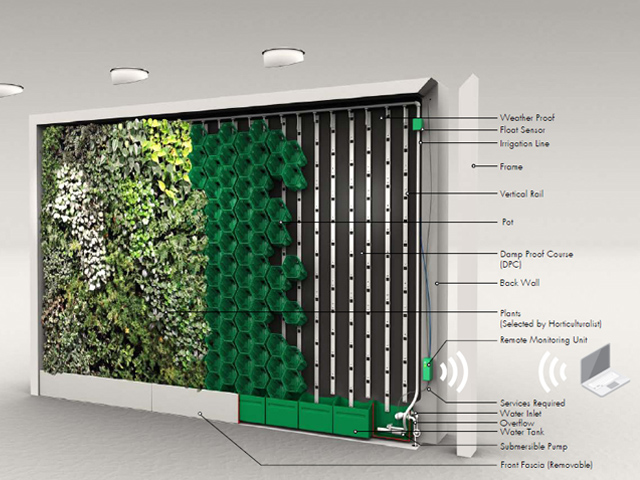 Vicinity greenwall systems project ods for Wall garden system