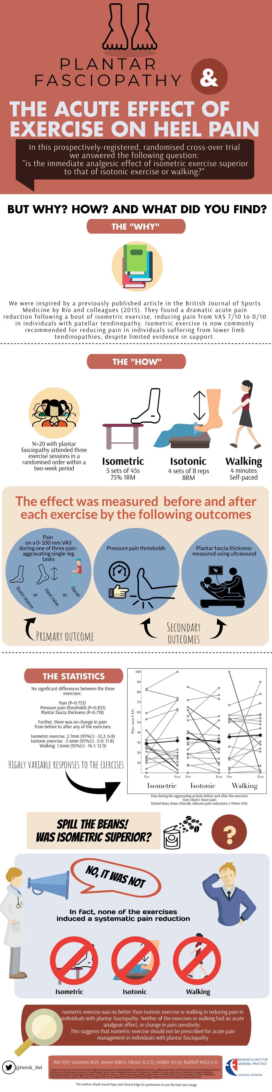 Henrik Riel infographic