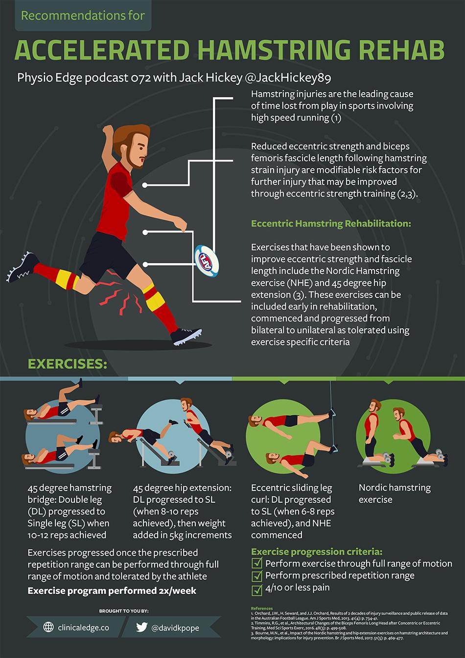 PE072 infographic