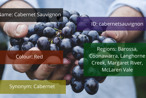 Graphic image showing the attributes of the cabernet sauvignon grape including colour, region and name