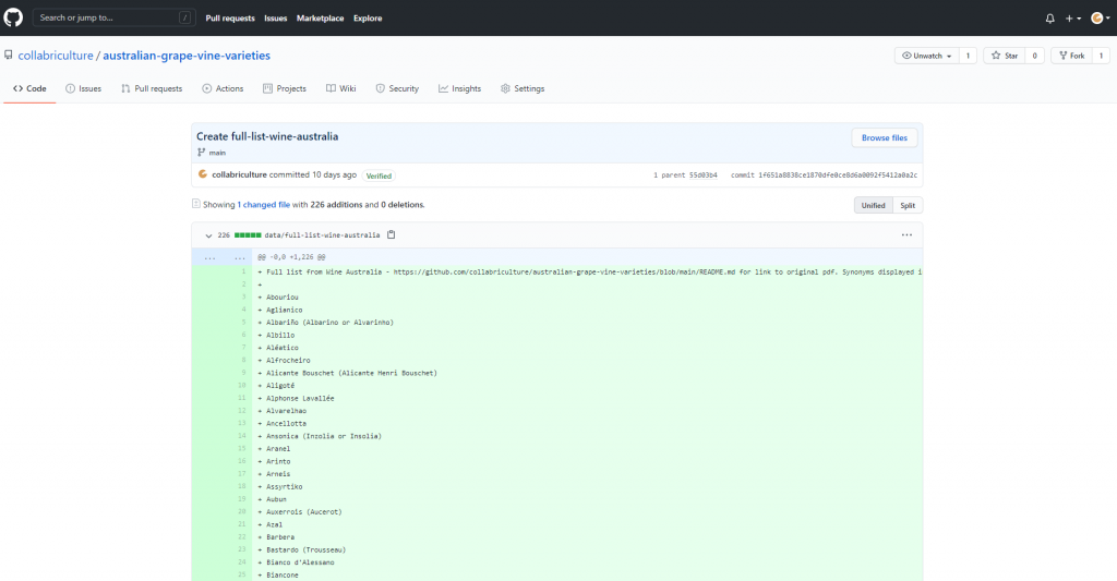 Image showing a file in the github repository