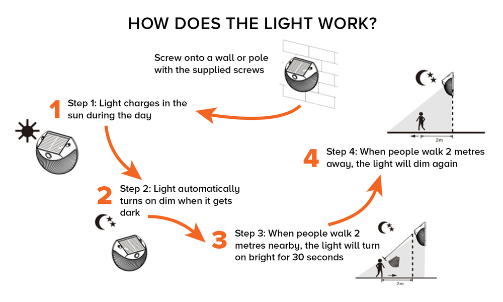 621 solar lights web5