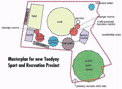 The masterplan for the proposed Toodyay Sport and Recreation Precinct.