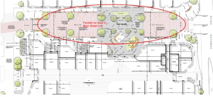 Development plans highlight issues with the carpark.