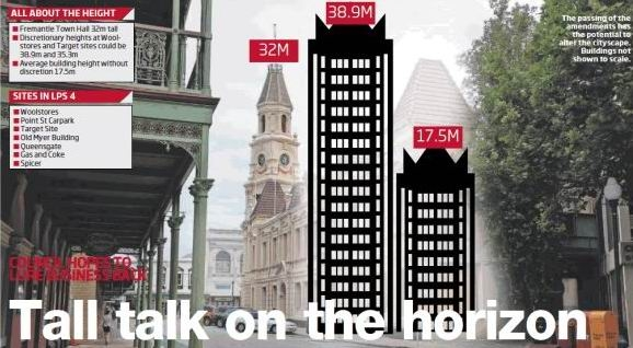 A graphic representation of the possible heights of 12 locations in the CBD. Buildings are not to scale.
