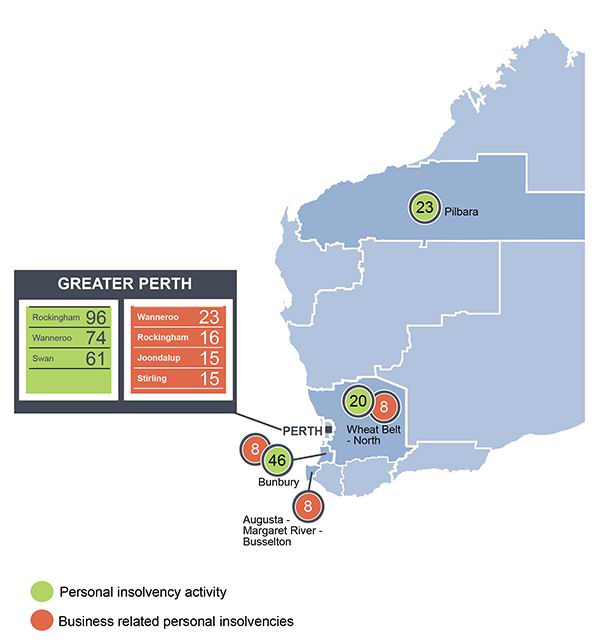 The top areas for insolvencies in WA for the June quarter.