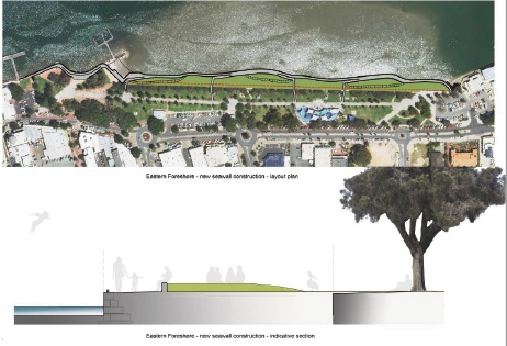 Artist's impression of Mandurah eastern foreshore once work is completed on the seawall.
